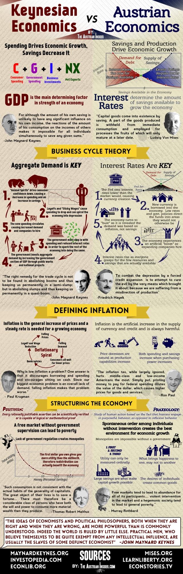 Economics-Infographic-1